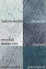 Úžitkový textil - Pletené chňapky - tyrkysové - 7668433_