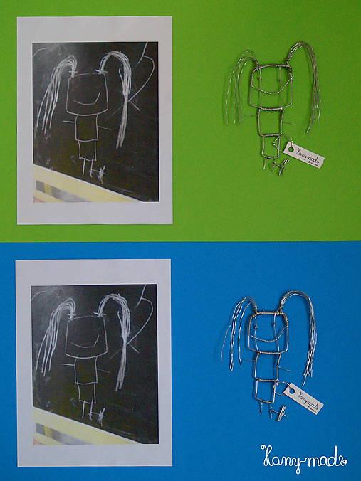 3d Kresba Robot Hany Made Sashe Sk Handmade Nezaradene