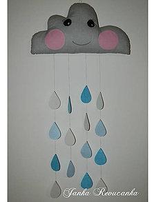 Detské doplnky - pršííí - 8520885_