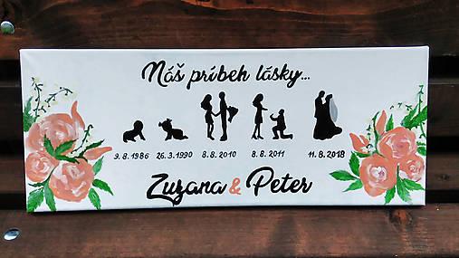 9f77fe5ec Príbeh lásky / cedulkovo - SAShE.sk - Handmade Obrazy