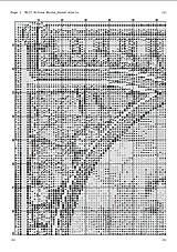 Návody a literatúra - M117 Poludnie A. Mucha - predloha na vyšívanie - 8615290_