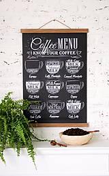 Grafika - Print na plátne A2 COFFE MENU BLACK - 9012053_