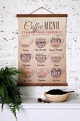Grafika - Print na plátne A2 COFFE MENU OLD PAPER - 9012123_