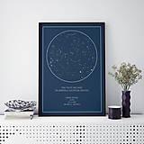 Grafika - Nočná obloha, moderná, modrá (50x70cm) - 9247727_