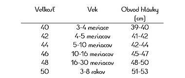 Detské čiapky - ŠILTOVKA - 9425139_