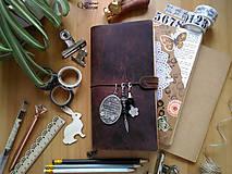 Kľúčenky - Prívesky v čiernom II - 9474427_