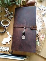 Kľúčenky - Prívesky v čiernom II - 9474431_