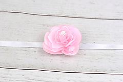 Náramok ružová ruža