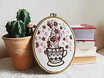 Obrázky - Šálka kávy - 9518645_