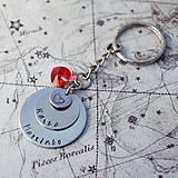 Kľúčenky - moja rodina, moje srdce - 9560043_