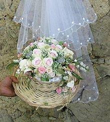 Dekorácie - dekorácia na svadbu: čaj lásky z ruží - 9564484_
