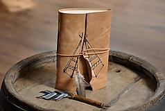 Papiernictvo - kožený cestovateľský denník TEEPEE - 9697748_