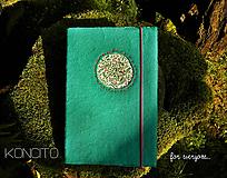 Papiernictvo - Kožuch/obal na knihu: r a s t l i n k y (mentolovo tyrkysová) - 9817746_