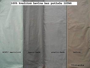 Textil - Podložka do kočíka CYBEX Priam Platinum Lux proti poteniu 100 %merino top super wash obojstranná  (Béžová) - 9829473_