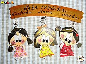 Tabuľky - Menovka - dievčatá - 9838221_