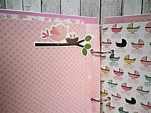 Papiernictvo - Girl fotoalbum - 9939900_