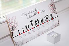 Tabuľky - Časová os - Príbeh lásky 32x16 (32x16 cm) - 10116282_