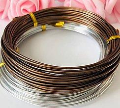 Suroviny - DRO6854, Hliníkový drôt 1,5mm Strieborný /1rol - 10213417_