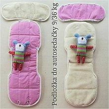Textil - Podložka do autosedačky 9 - 36 kg 100% Merino proti poteniu a prechladnutiu CYBEX PALLAS S-FIX a ROMER BODKA - 10234390_