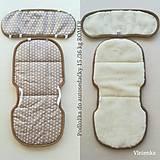 Textil - VLNIENKA Podložka do autosedačky 9 - 36 kg 100% Merino proti poteniu a prechladnutiu CYBEX PALLAS S-FIX/ ROMER - 10255411_