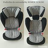 Textil - VLNIENKA Podložka do autosedačky 9 - 36 kg 100% Merino proti poteniu a prechladnutiu CYBEX PALLAS S-FIX/ ROMER - 10255624_