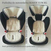 Textil - VLNIENKA Podložka do autosedačky 9 - 36 kg 100% Merino proti poteniu a prechladnutiu CYBEX PALLAS S-FIX/ ROMER - 10255610_