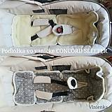 Detské doplnky - Podložka do kočíka CONCORD 100% merino /celoročná/ obojstranná RUŽOVÁ - 10263684_