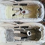 Detské doplnky - Podložka do kočíka CONCORD 100% merino /celoročná/ obojstranná Bodka mint - 10265163_