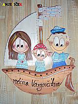 Tabuľky - Menovka - rodinka - 10273547_