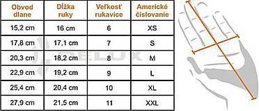 Rukavice - Rukavice samé pásiky mentolovo-lososové - 10419203_