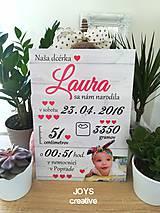 Detské doplnky - Detská tabuľka s údajmi o narodení dieťatka - 10482531_