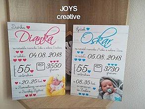 Detské doplnky - Detská tabuľka s údajmi o narodení dieťatka (Font - písaný 27x19) - 10482544_