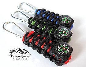Kľúčenky - Kompas na batoh  (Ružovo-čierna) - 10534126_