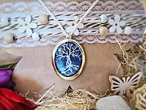 Náhrdelníky - Prívesok Tree of Life - 10671755_