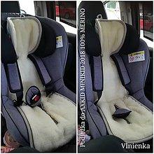 Textil - RUNO SHOP Podložka do autosedačky AXKID MINIKID 0-25  kg 100% MERINO proti poteniu a prehriatiu a prechladnutiu na mieru - 10813034_