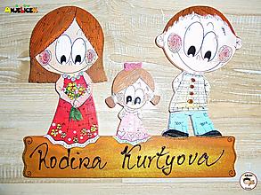 Tabuľky - Menovka - rodinka - 10893866_
