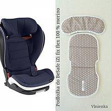 Textil - VLNIENKA Podložka do autosedačky BeSafe iZi 15/36 kg 100% Merino proti poteniu a prechladnutiu - 10913618_