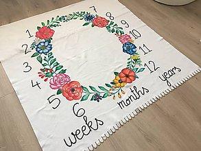 Textil - Foto deka - 11018271_