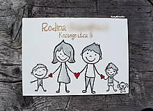 Tabuľky - rodinná tabuľka - 11074980_