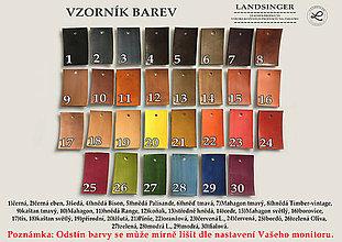 Iný materiál - 1 ks Kožený popruh nastavitelný 2,5 cm, 1 ks kožené úchyty - 11081887_