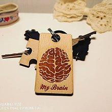 Kľúčenky - My Brain - 11240420_