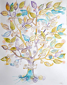 Obrazy - Rodokmeň, akvarel, maľba - 11398257_