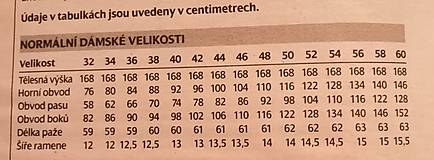 Tričká - Tricko - 11401226_