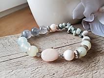 Náramky - Achát,amazonit,riečna perla - 11583890_