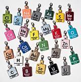 Kľúčenky - Kľúčenka prvok na želanie - 11916117_