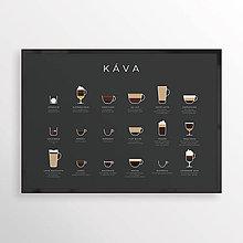 Grafika - COFFEE GUIDE 18, minimalistický print čierny - 12297252_