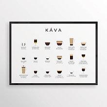 Grafika - COFFEE GUIDE 18, minimalistický print biely - 12297261_