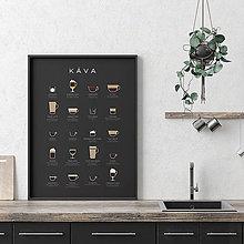 Grafika - COFFEE GUIDE 20, minimalistický print čierny - 12297267_