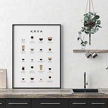 Grafika - COFFEE GUIDE 20, minimalistický print biely - 12297282_