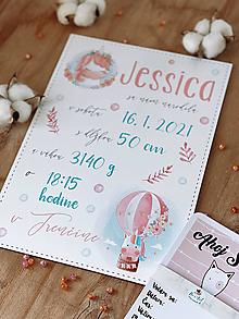 Detské doplnky - Tabuľka pre bábätko s údajmi o narodení jednorožec - 12898193_